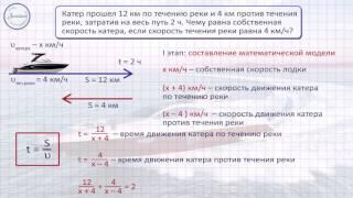 Алгебра 8 класс. Решение рациональных уравнений
