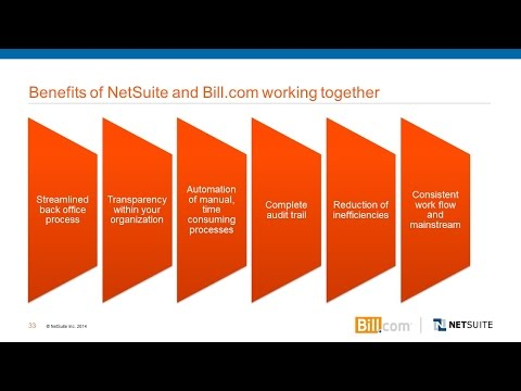 NetSuite and Bill.com Webinar: Turbo Charge Finance for Growth