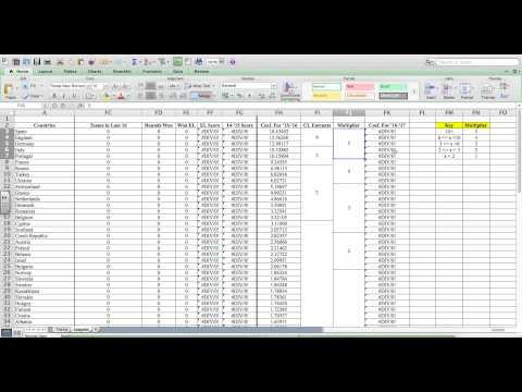 UEFA Coefficients by William L. Zuri