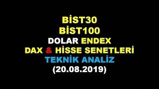 BORSA / BİST30 BİST100 / DOLAR ENDEX  HİSSE SENETLERİ TEKNİK ANALİZ (Forex Dolar Endex Ne Olur / TL)