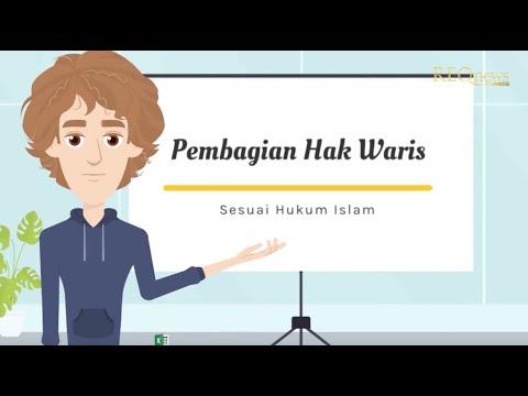 Cara Bagi Warisan Suami ke Orang Tua Sesuai Hukum Islam