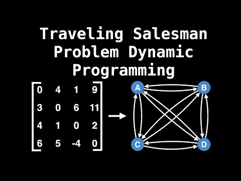 Travelling Salesman Problem | Dynamic Programming | Graph Theory