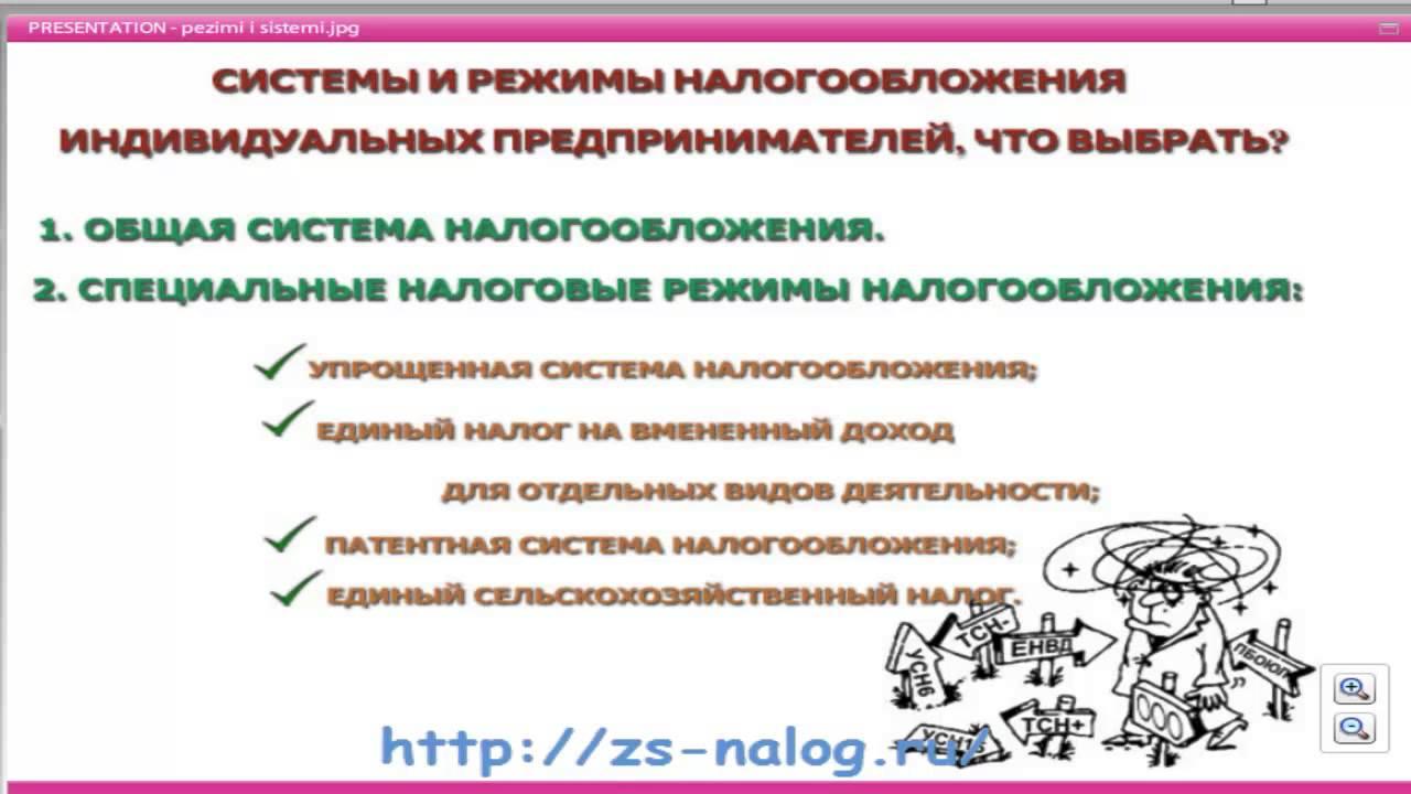 Доклад индивидуальные предприниматели их права и обязанности 4730