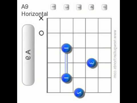 Guitar guitar chords magpakailanman : A9 Guitar Chords - YouTube