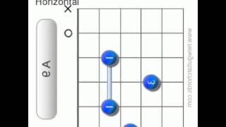 a9 guitar chords