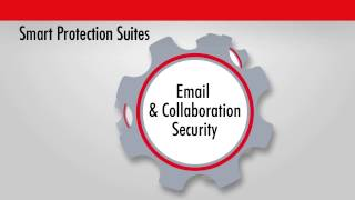 Trend Micro - Smart Protection Suites Email and Collaboration Security