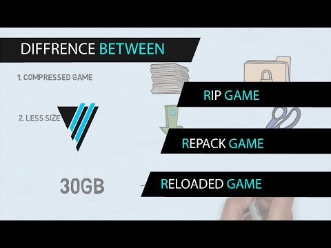difference between repack,reloaded and rip games