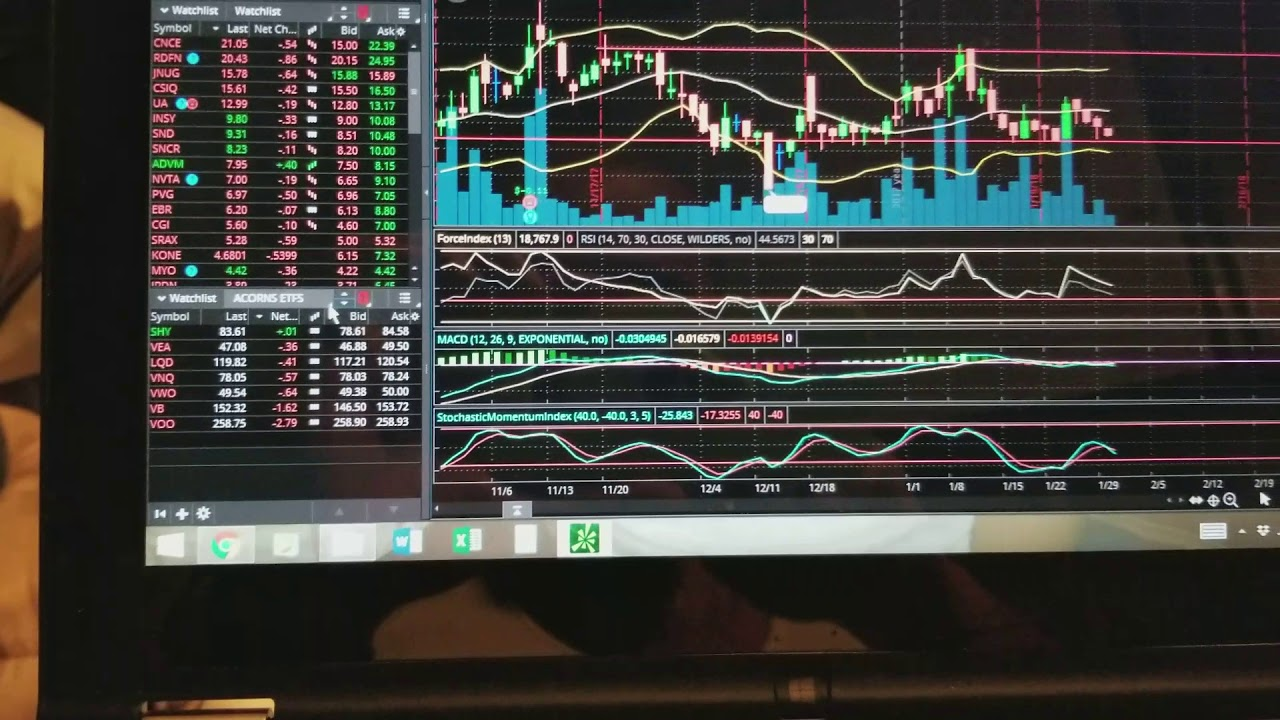 Thinkorswim index symbols gallery symbols and meanings why i use thinkorswim tos from tdameritrade plus robinhood youtube why i use thinkorswim tos from biocorpaavc Gallery