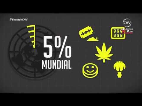 Uruguay, legalización de la marihuana y la batalla contra el narcotráfico