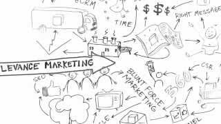Emanate & Relevance Marketing: The Shortest Path to Success