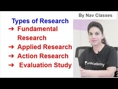 Types of Research   Fundamental, Applied, Action, Evaluation Study