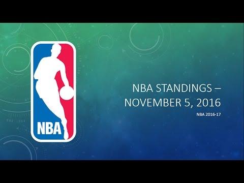 NBA 2016-17 | NBA Standings - November 5, 2016