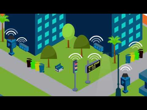Why Mesh Networks are the Right Choice for the Internet of Things