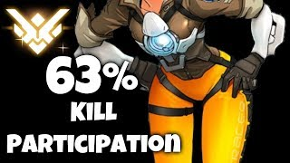 Grand Master Overwatch Carry w/ Tracer (63% Kill Participation)