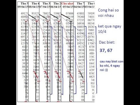 Dự đoán giải đặc biệt xổ số miền bắc - cầu đẹp - soi cau xo so