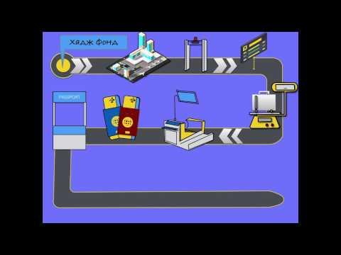 3) Этапы в аэропорту. Регистрация. Контроль. Багаж.