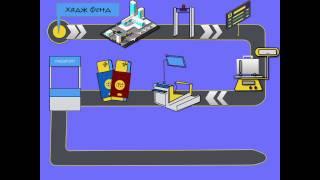 видео Что делать в аэропорту - прохождение таможни и регистрации, сдача багажа