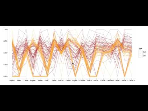 Data Visualization and Statistical Graphics in Big Data Analysis: Figure 9