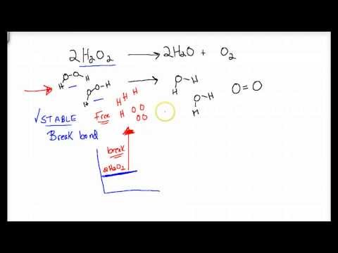 Lecture 2.16 Bonding Energy and Heat of Reaction