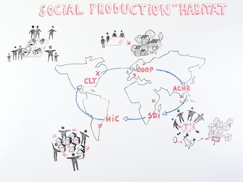 Social Production of Habitat Platform