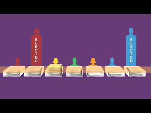 Voting for Dummies - Proportional Representation System