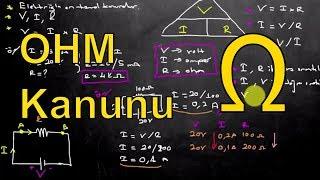 Elektrik Elektronik Mühendisliğine Giriş Ders 8: OHM Kanunu (Ohm's Law)