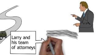 Car Accident Lawyer in New York - NY Personal Injury Lawyer
