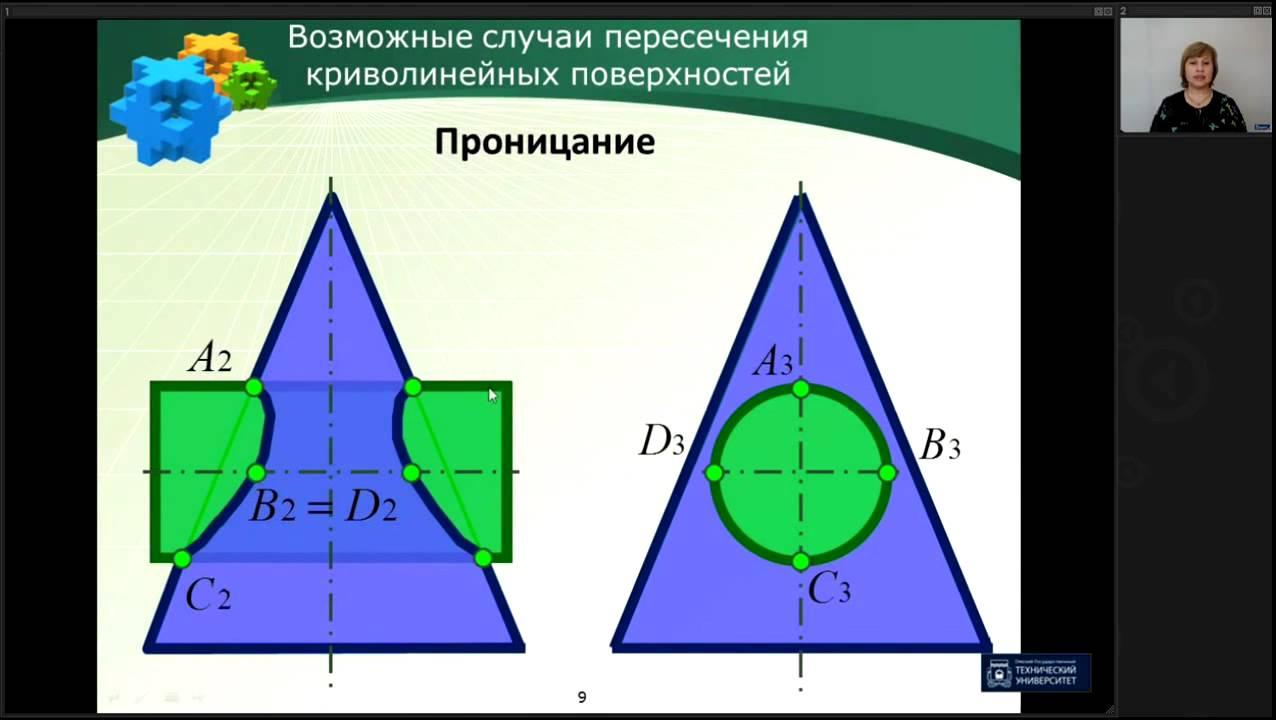 Гаспар монж начертательная геометрия реферат 2602