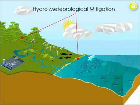 Hydro Meterological Mitigation