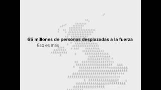 65 millones de personas desplazadas a la fuerza