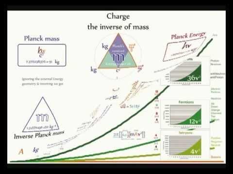 QM 15 - EM mass-ENERGIES.f4v
