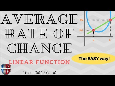 Math Analysis - Average Rate of Change - Secant Line - Linear Function