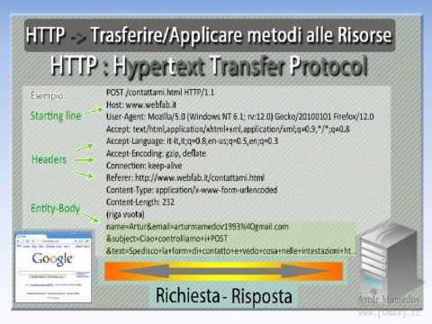 Protocollo HTTP (Hypertext Transfer Protocol) [withArtur]