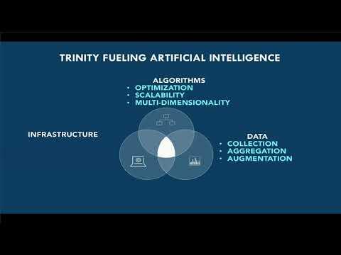 The AI Trinity: Data + Algorithms + Infrastructure