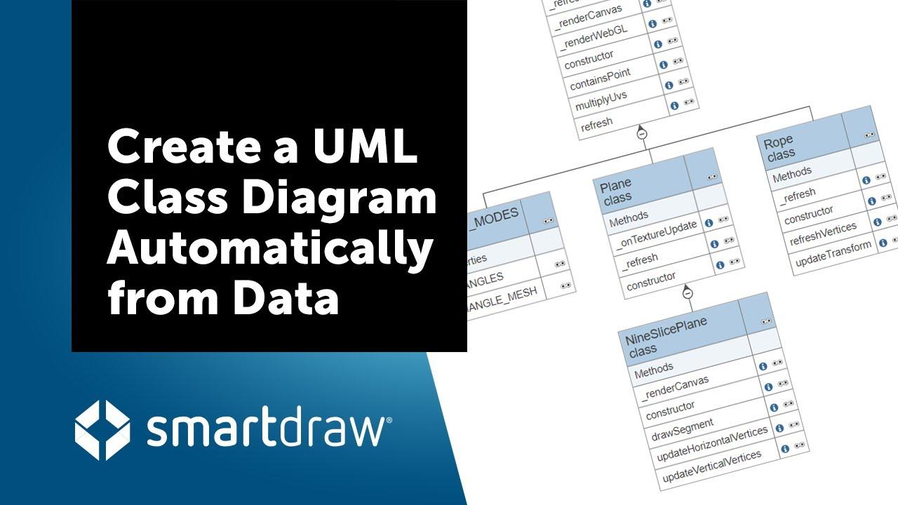 Free UML Diagram Tool - Free Templates Make UML Design Easy