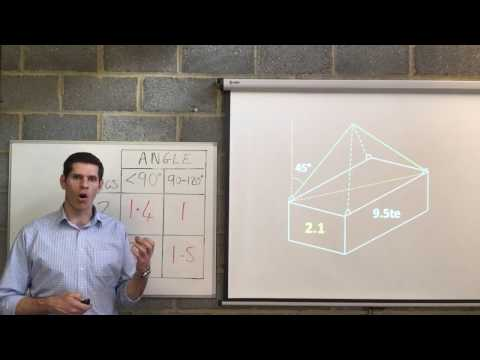 Sling Rating Calculation Tutorial (Uniform Load Method) - YouTube