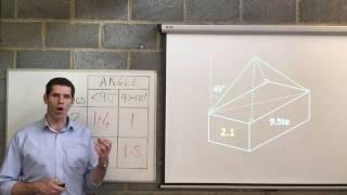 Sling Rating Calculation Tut๐rial (Uniform Load Method)