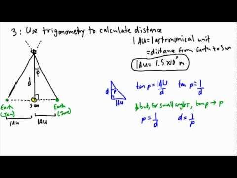 ib physics astrophysics