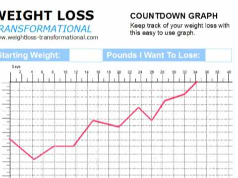 PRINTABLE WEIGHT LOSS CHARTS - free to download - YouTube - graph sheet download