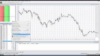 Прибыльная торговая система и торговый робот MetaTrader 4 демонстрируют возможности на рынке Forex