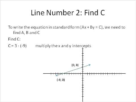 Solving Linear Equations In Standard Form Simplifying Math Youtube