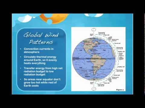 global wind patterns diagram dual xdm16bt wiring winds and the coriolis effect youtube