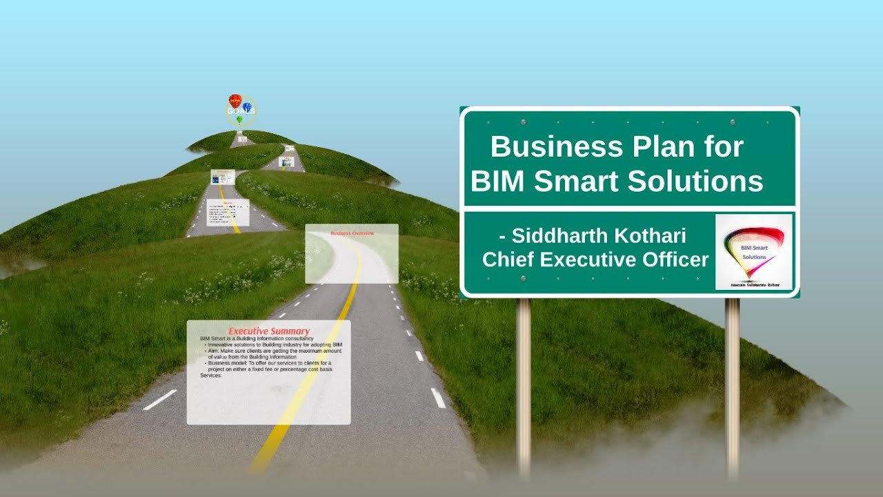 Smart telecom business plan