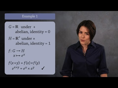 Homomorphisms  (Abstract Algebra)