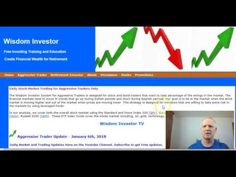 🔴 Momentum Investing Using ETF Leveraged Funds Profit Potential and Risk