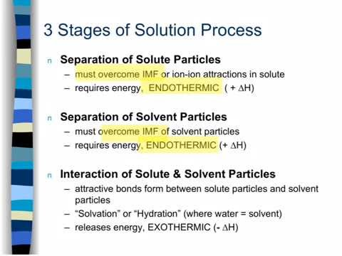 Solution Process, Factors Affecting Solubility, Henry's Law