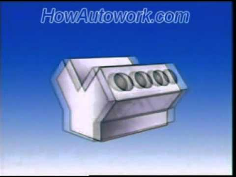 HowStuffWorks Videos -Car engine configuration and types