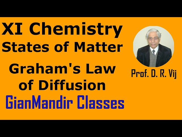 XI Chemistry | States of Matter | Graham's Law of Diffusion by Ruchi Ma'am