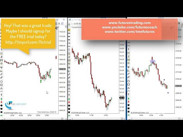 020719 -- Daily Market Review ES CL NQ - Live Futures Trading Call Room
