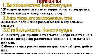 Презентация на тему Основы конституционного строя Российской Федерации